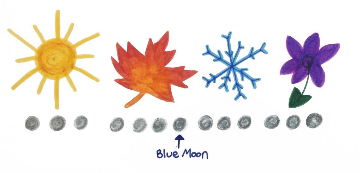 Blue-Moon-5